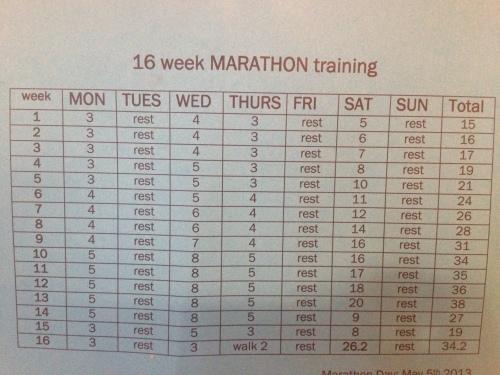 marathon schedule